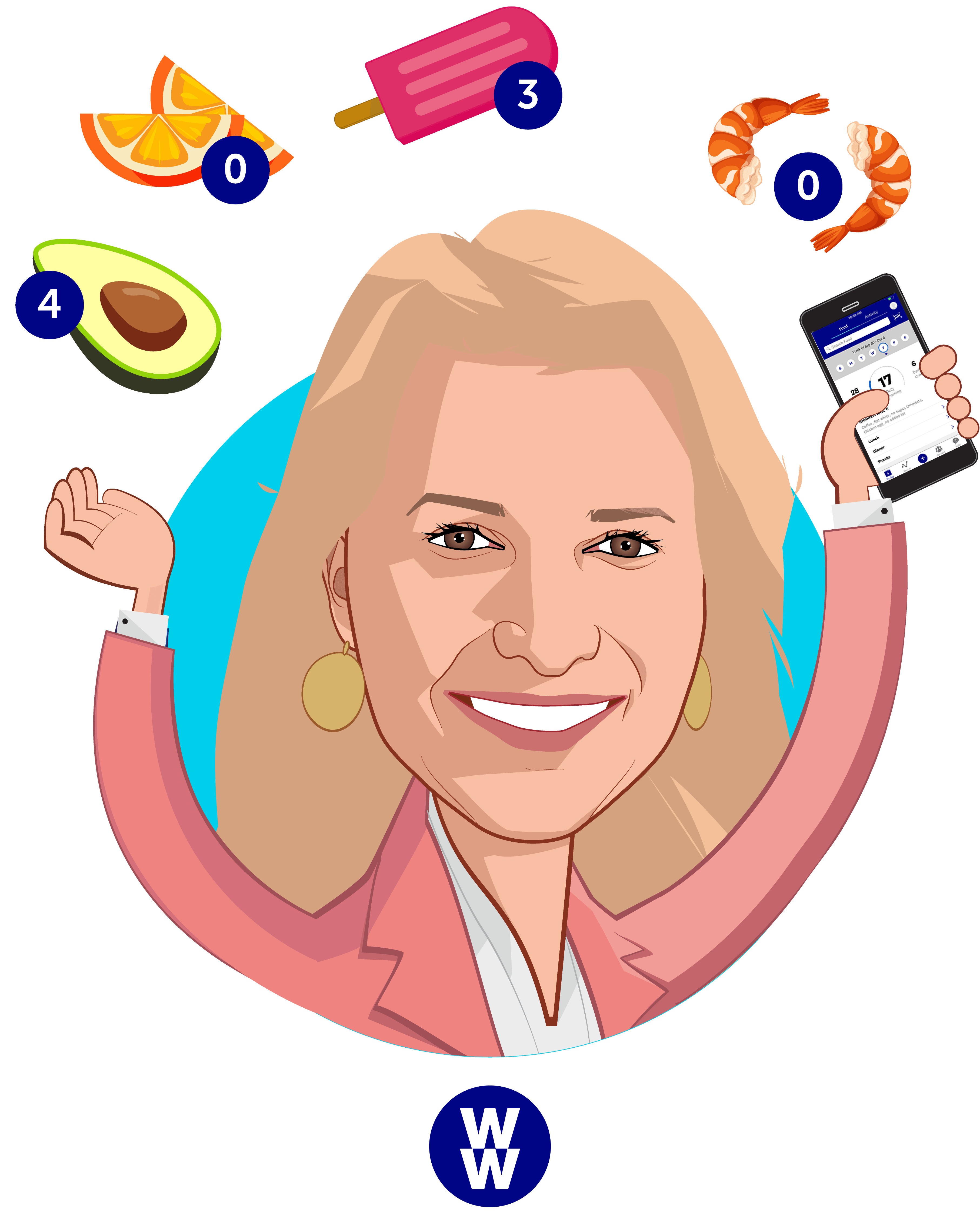 Overlay caricature of Mindy Grossman, who is speaking at HLTH and is President and CEO at WW